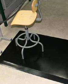 HDT-Anti-Fatigue Floor Mat