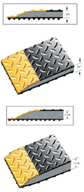 Diamond Plate/Knob Back ™ Anti-Fatigue Mats